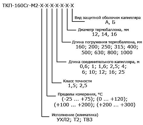 термометра ТКП-160Сг-М2